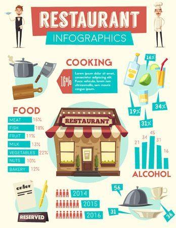 73022319 - restaurant infographics. exterior building. vector cartoon illustration